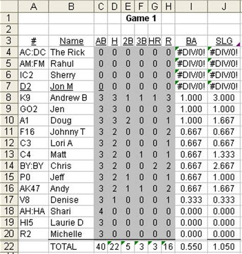 Softball Stats Spreadsheet by Excel Formulas Help From Mr Excel The Knownledge