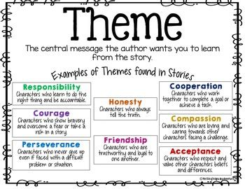 themes of the story eleven 10 30 11 3 weekly skills objectives mrs reading s