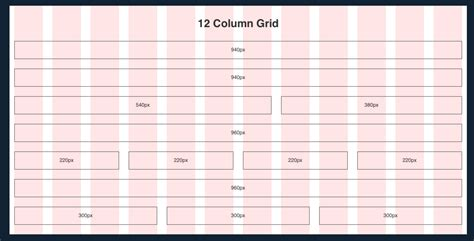 basics design 07 grids what is a responsive web design understanding the basics