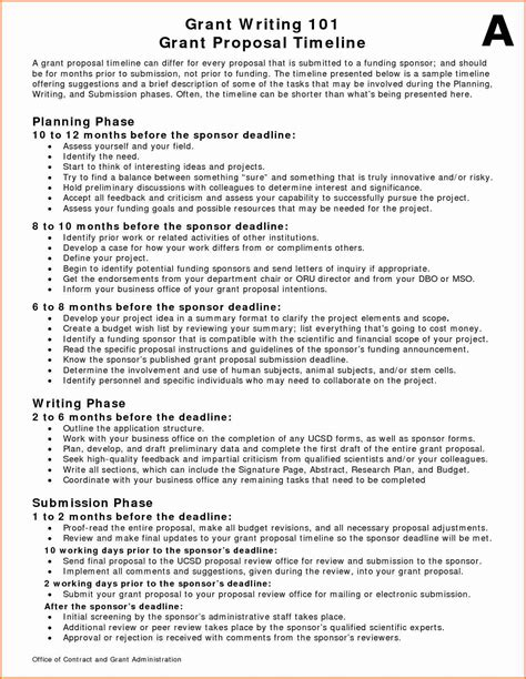 format of proposal writing for funding 6 sle grant proposal format project proposal