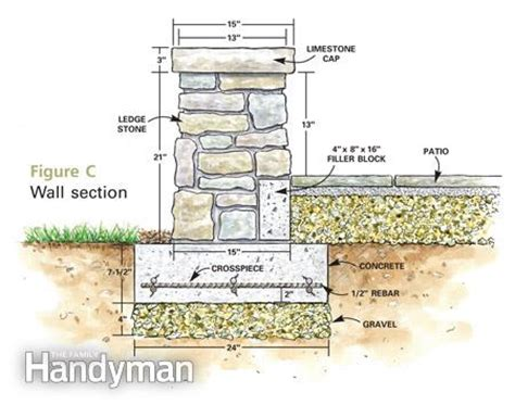 stone wall section build a flagstone and stone block patio the family handyman