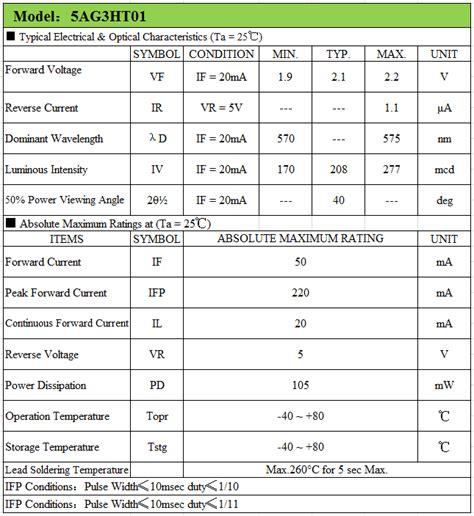mm verde diodo led hoja de datos buy mm green