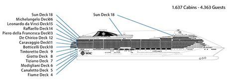 splendida deck plan msc splendida value added travel