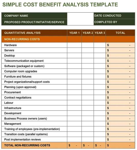 cost impact analysis template sletemplatess