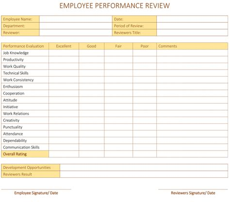 employee performance review template for word dotxes