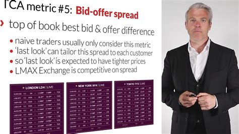 bid offer bid offer spread how do you accurately measure effective