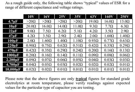 capacitor esr value chart diy esr meter and capacitance meter