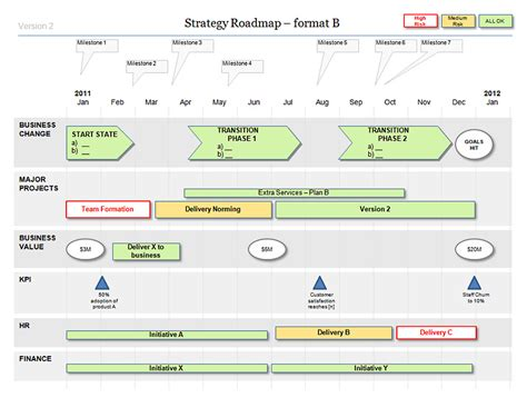 ppt strategy roadmap template your strategic plan