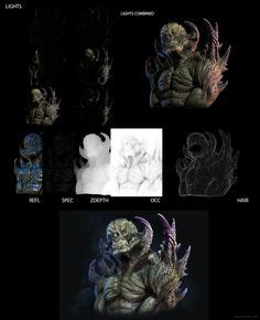 zbrush tutorial kickass brushes and d on pinterest