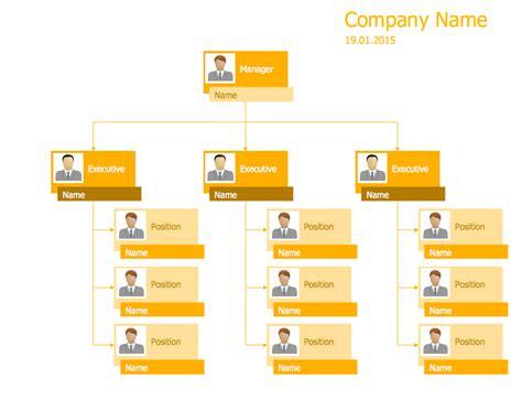 hierarchy flowchart template hierarchy flowchart template create a flowchart