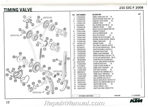 Ktm Part Number Search 2008 Ktm 250 Exc F Engine Spare Parts Manual