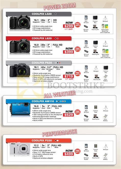 nikon digital price list nikon digital cameras coolpix l320 l820 l520 aw110