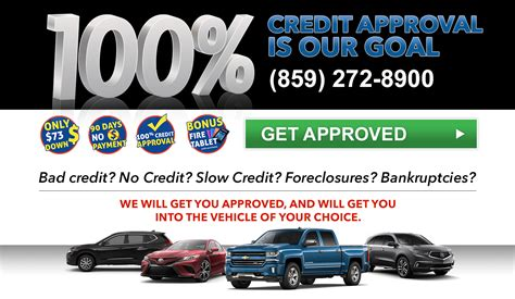 bad credit financing dealerships   car loan
