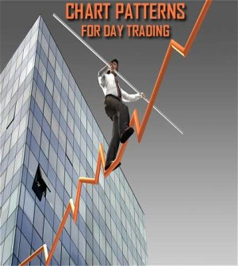 pattern day trading fidelity pattern day trading best chart patterns for day traders