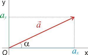 imagenes vectoriales wikipedia magnitudes y unidades