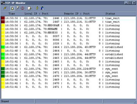 ip monitor software free tcp ip monitor by michael kochiashvili