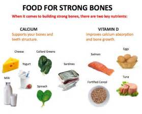 daily tip include vitamin d and calcium rich food in your diet for strong healthy bones