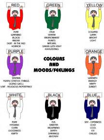Colors And Emotions colours and feelings emotions and atmosphere colours of