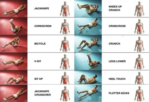 best ab workouts the 60 best abs workout that you can do anywhere the