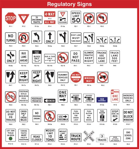 what color are regulatory signs standard traffic signs mutcd compliant traffic safety
