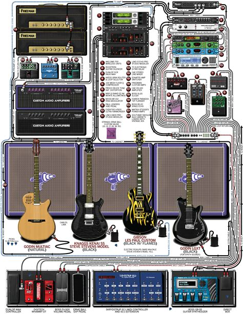 guitar rigs archives page    guitareuromediacom