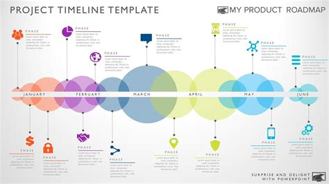 My Product Roadmap Myprodroadmap Twitter Graphic Design Project Management Template