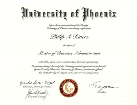 What Should I Major In Mba by Mba Degree Certificate