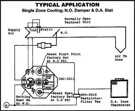 vav diagram kmc kreuter pneumatic vav pressure independent reset