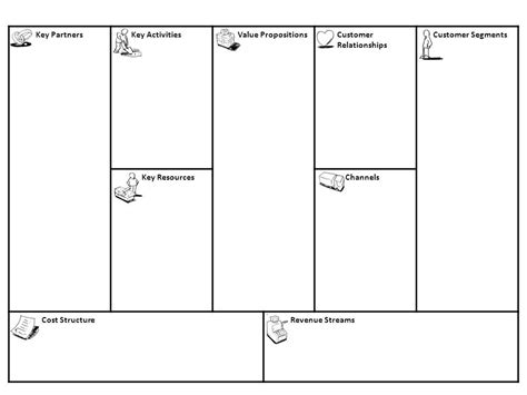 business model generation canvas template business model canvas pdf pictures to pin on
