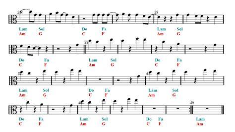 idgaf dua lipa trumpet sheet music guitar chords easy idgaf dua lipa viola sheet music guitar chords easy music