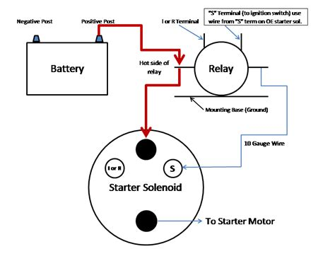 jcb ignition switch wiring diagram 34 wiring diagram