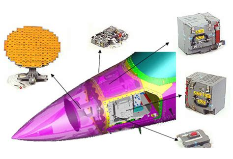 grifo e radar novos modos e vers 227 o em pod para o radar grifo da selex