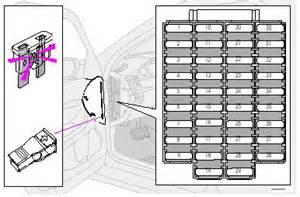 2006 Volvo S40 Fuse Box 2006 Volvo S40 Fuse Box S Free Printable Wiring