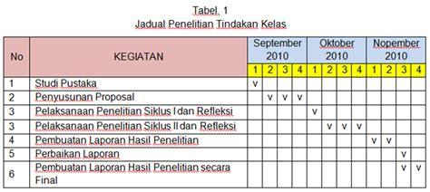 cara membuat judul skripsi bahasa indonesia blog posts omegaerogon
