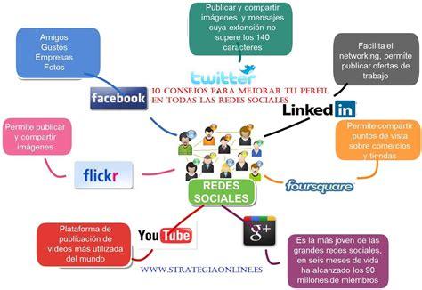 imagenes de redes sociales profesionales 10 consejos para mejorar tu perfil en todas las redes sociales