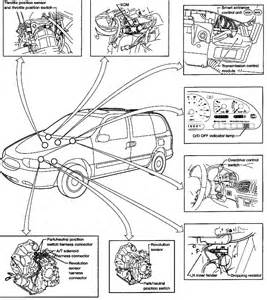 where is the smart entrance unit located on a 1999 nissan quest