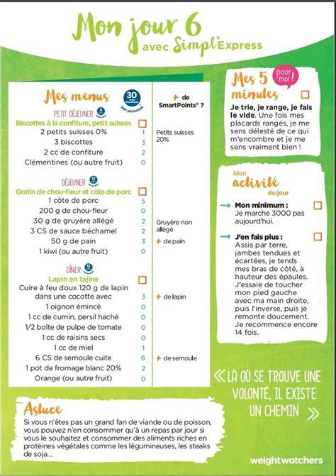 Menu Detox Pour Maigrir by Appareil Sport Minceur Cuisses