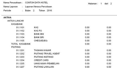 Cara Membuat Neraca Hotel   membuat laporan keuangan bisnis hotel dan penginapan
