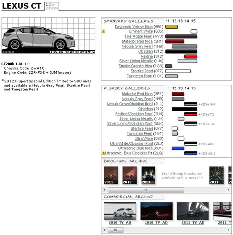 lexus paint code lexus ct touchup paint codes image galleries brochure