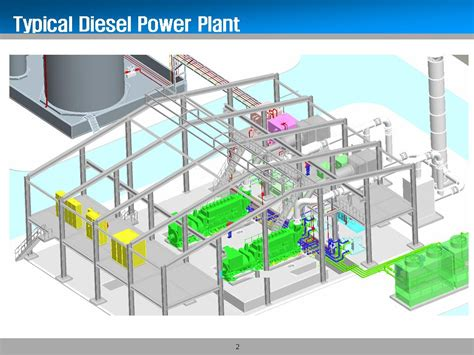 layout for diesel power plant diesel hfo power plant buy hfo power plant diesel