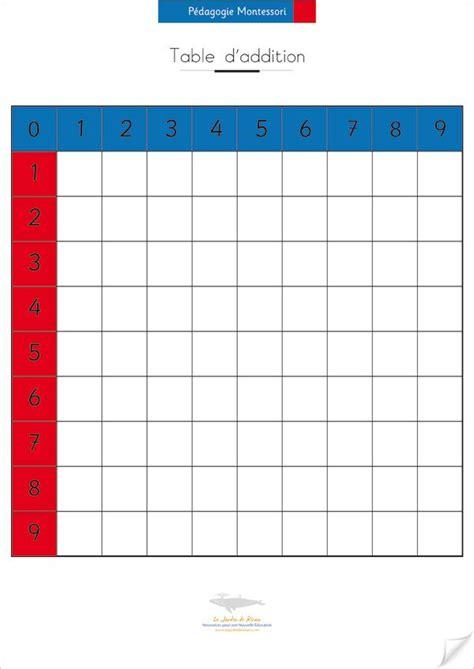 sur la table email sign up r 233 aliser les tables d addition de montessori mod 232 le en