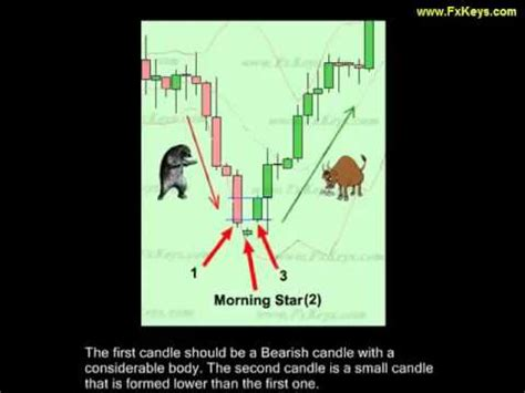 candlestick pattern game full download 5 candlestick signals and patterns