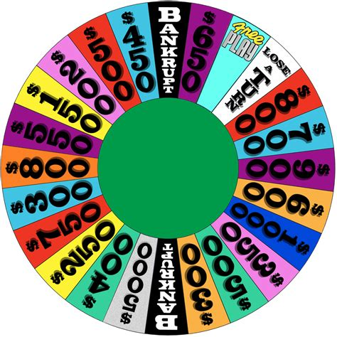 wheel of fortune template playbestonlinegames