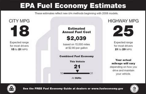 how to calculate per gallon calculate gas mileage per gallon 2017 2018 best cars