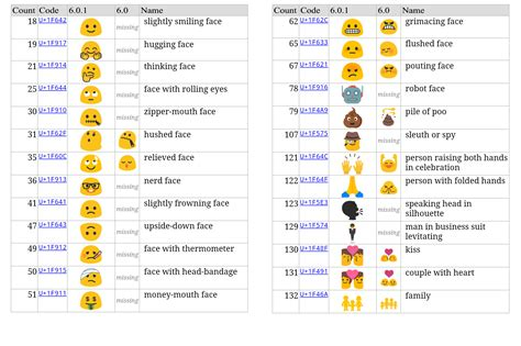 iphone to android emoji translator textra brings android 6 0 1 emoji to kitkat and lollipop devices android authority