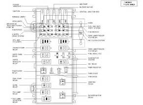 00 Ford Ranger Fuse Diagram » Home Design 2017