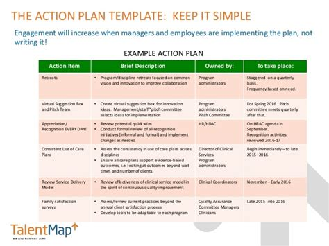 employee engagement plan template after the employee engagement survey now what best
