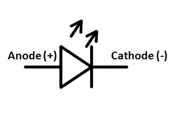 diode and led symbols what is an led some basic information myledlightingguide