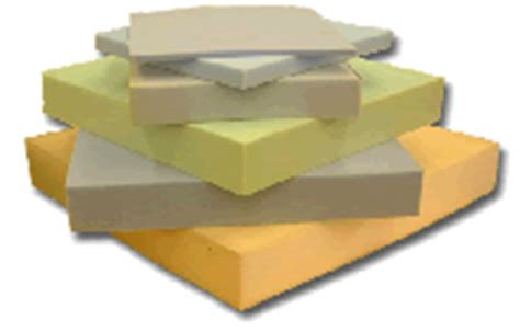 Upholstery Foam Blocks by Upholstery Supplies