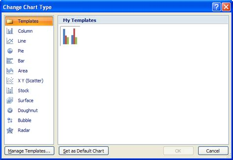 templates in powerpoint 2007 apply a chart template chart 171 chart table 171 microsoft